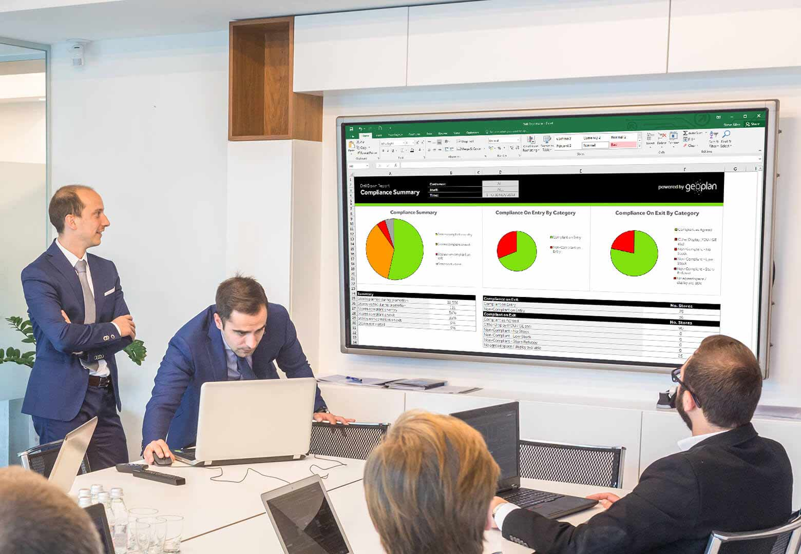 man presenting to co-workers drill down reports